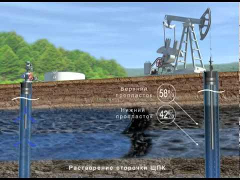 Заводнение нефтяных месторождений